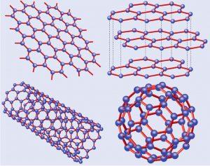 vue atomique de la molecule graphene et de ses différents états